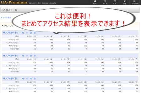Group-Analyzer Premium